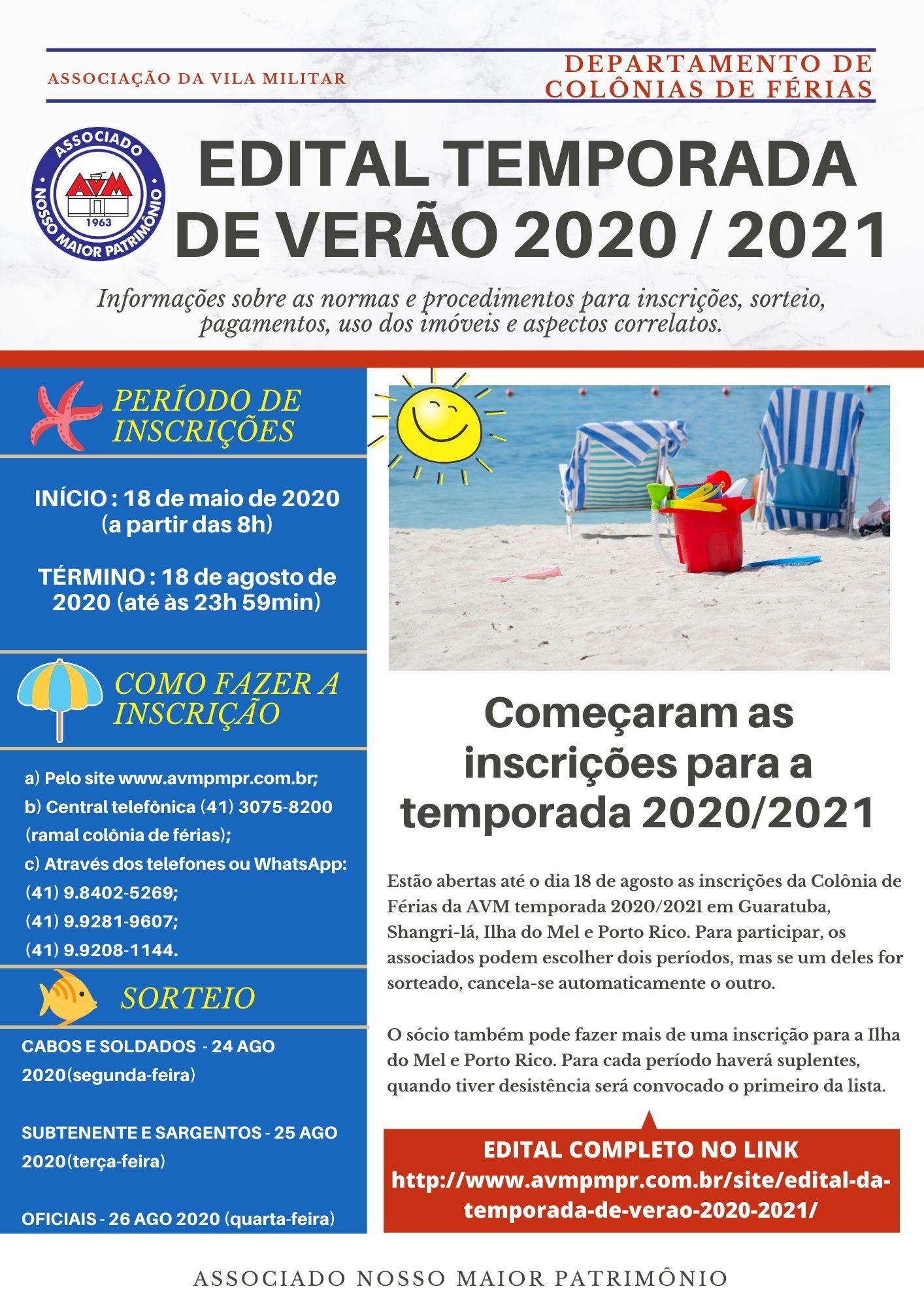 Avm 2021